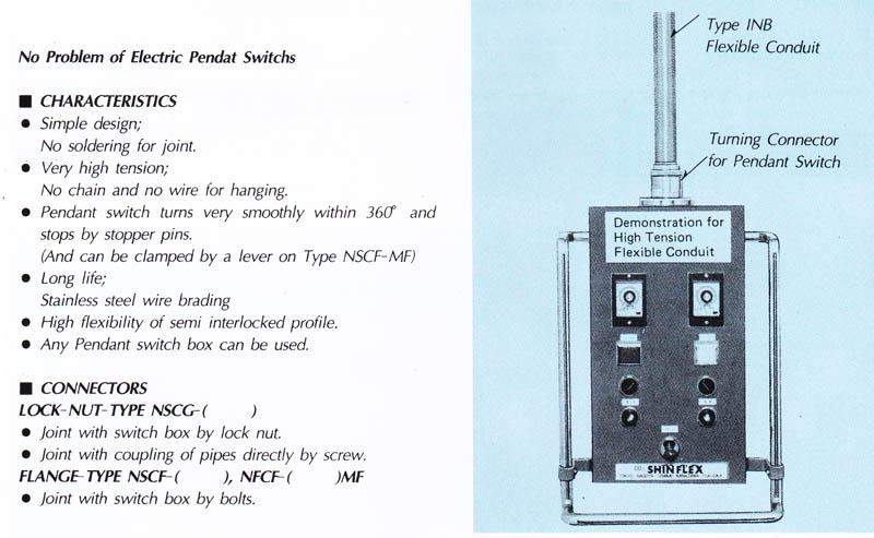 TYPE : NSCG-G , INB , NSCF-G High Tension Flexible Conduits& ...